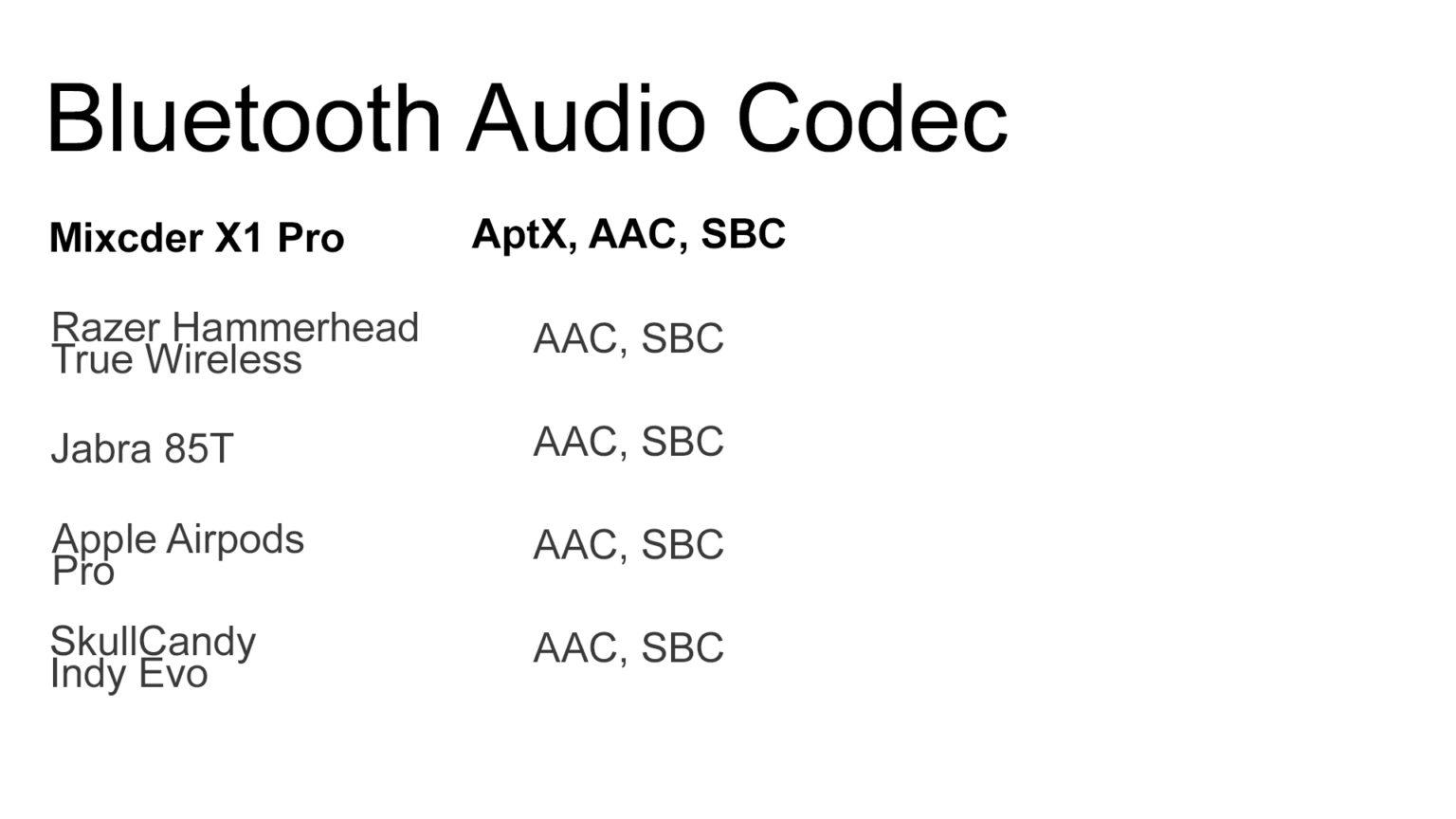 audio-codec-comparison